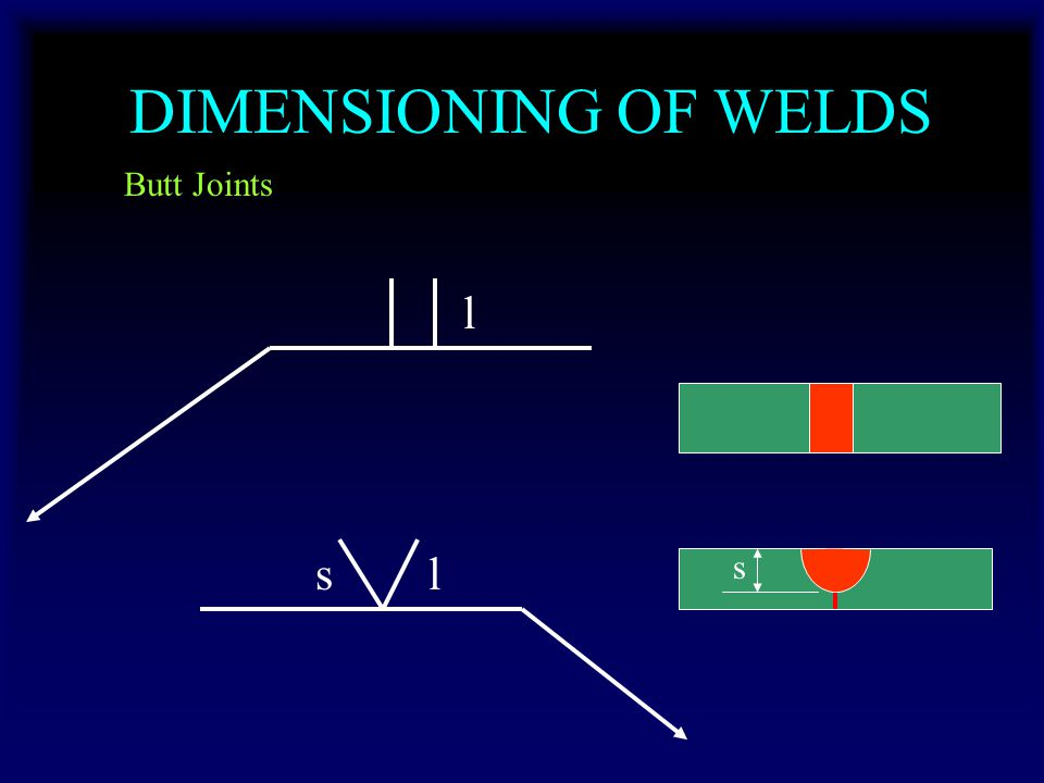 DIMENSIONING OF WELDS Butt Joints l s l s