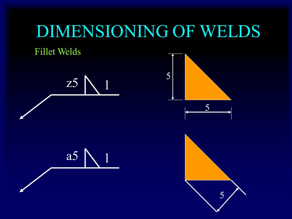 DIMENSIONING OF WELDS Fillet Welds 5 z5 l 5 a5 l 5
