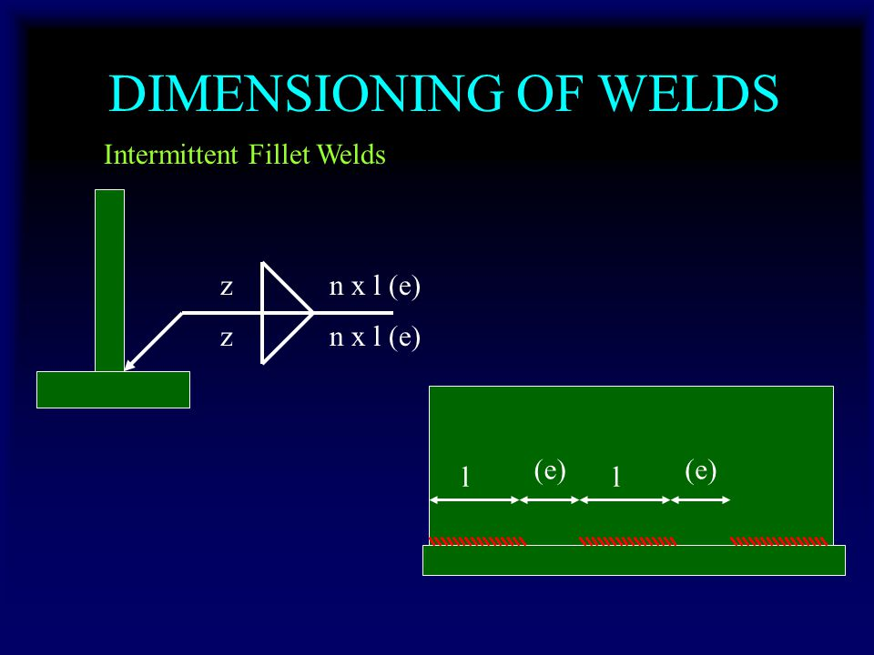 DIMENSIONING OF WELDS Intermittent Fillet Welds z n x l (e) z