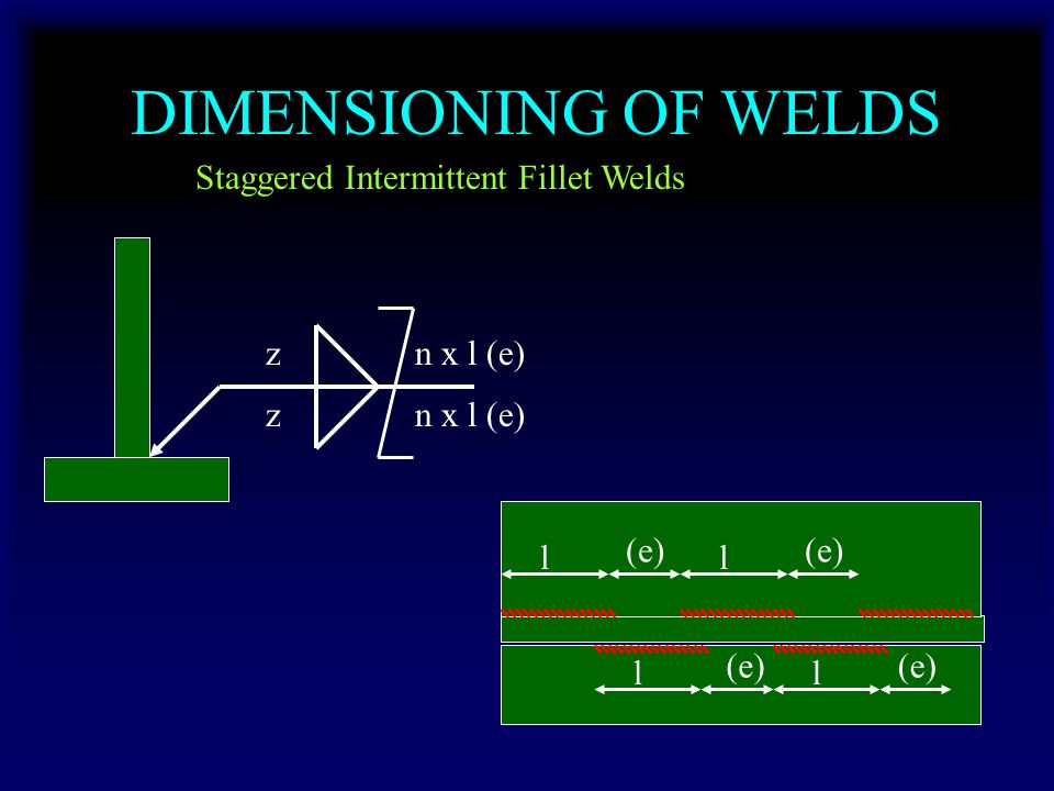 DIMENSIONING OF WELDS Staggered Intermittent Fillet Welds z n x l (e)