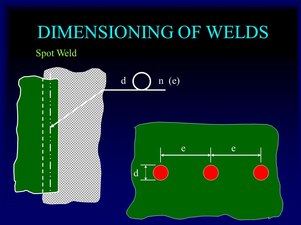 DIMENSIONING OF WELDS Spot Weld d n (e) e e d