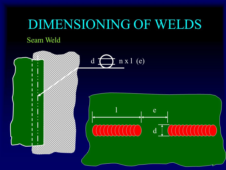 DIMENSIONING OF WELDS Seam Weld d n x l (e) l e d