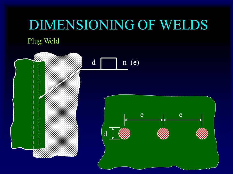 DIMENSIONING OF WELDS Plug Weld d n (e) e e d