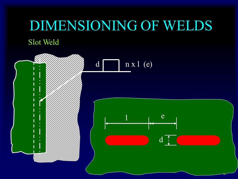 DIMENSIONING OF WELDS Slot Weld d n x l (e) e l d