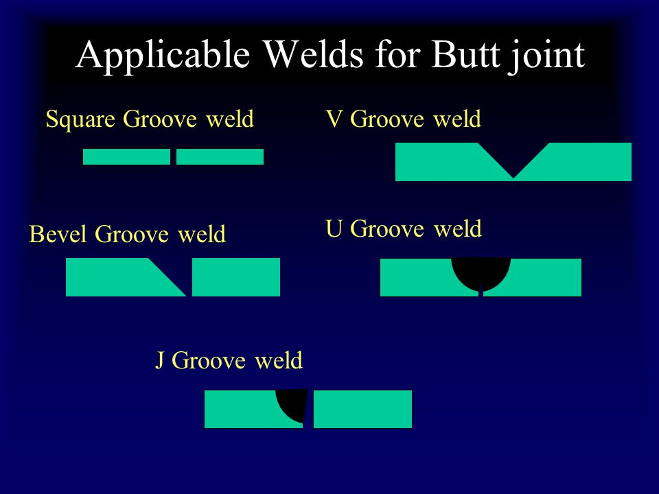 Applicable Welds for Butt joint