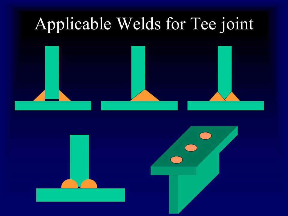 Applicable Welds for Tee joint