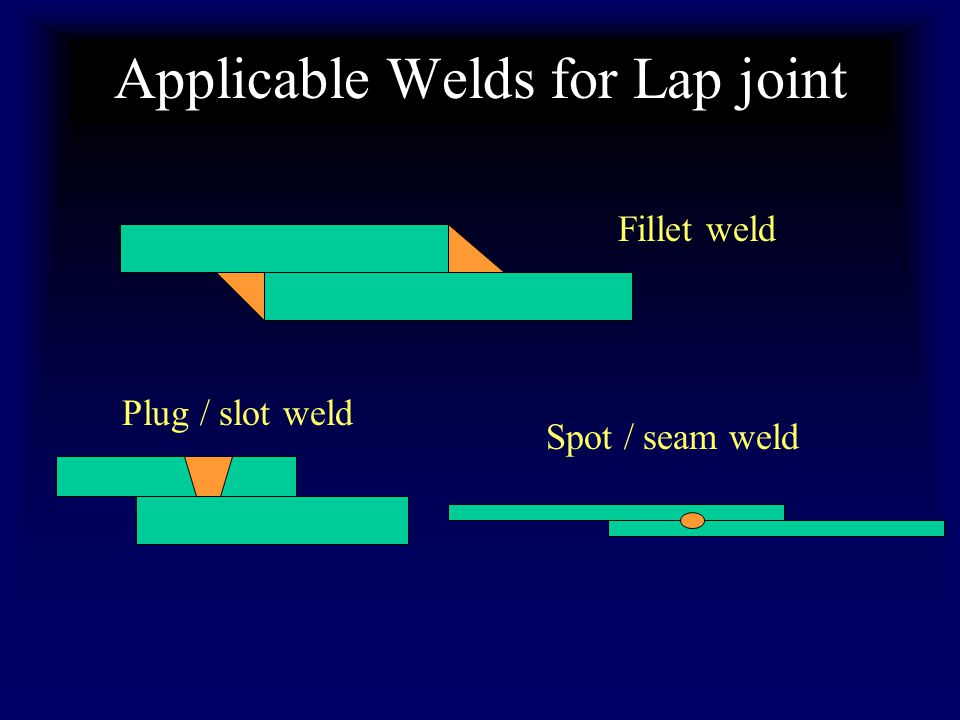 Applicable Welds for Lap joint