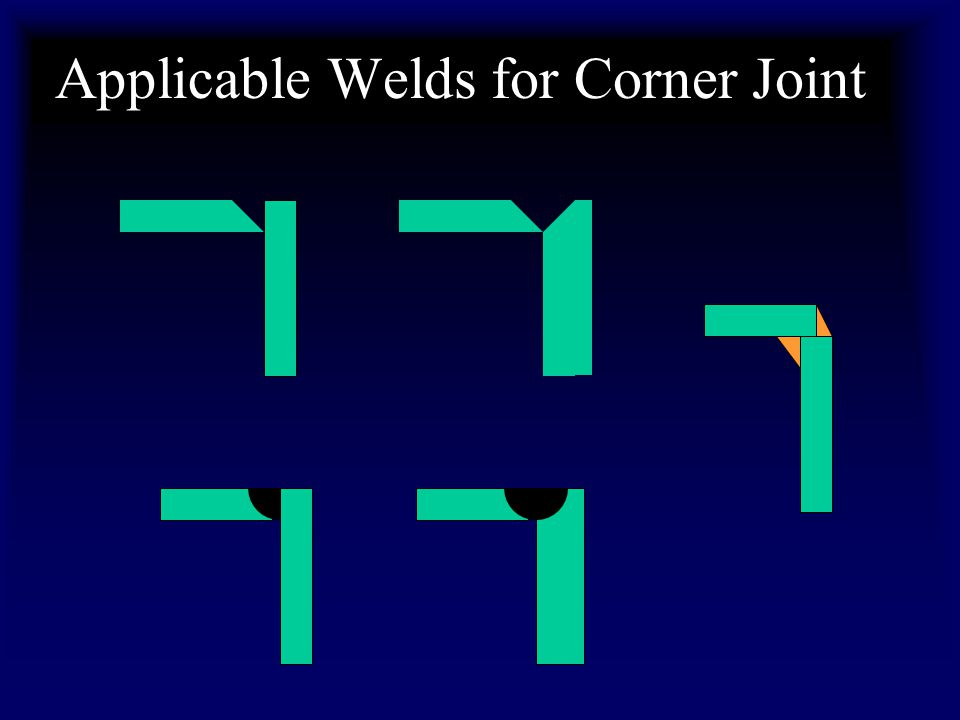 Applicable Welds for Corner Joint