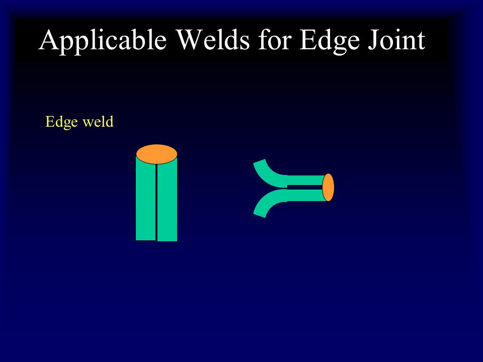 Applicable Welds for Edge Joint
