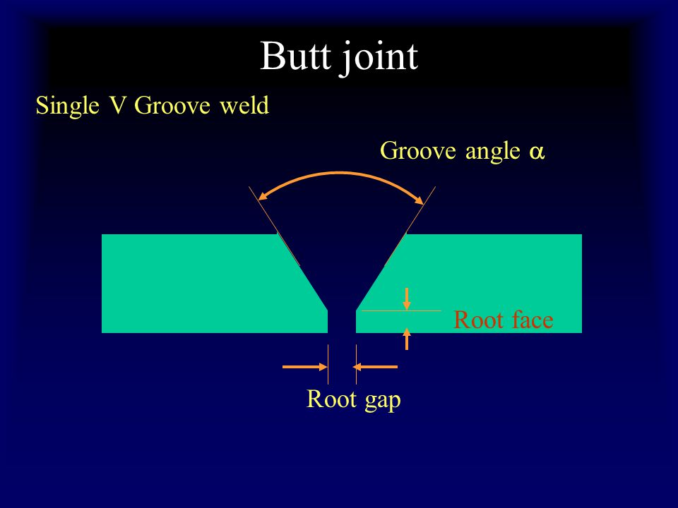 Butt joint Single V Groove weld Groove angle  Root face Root gap
