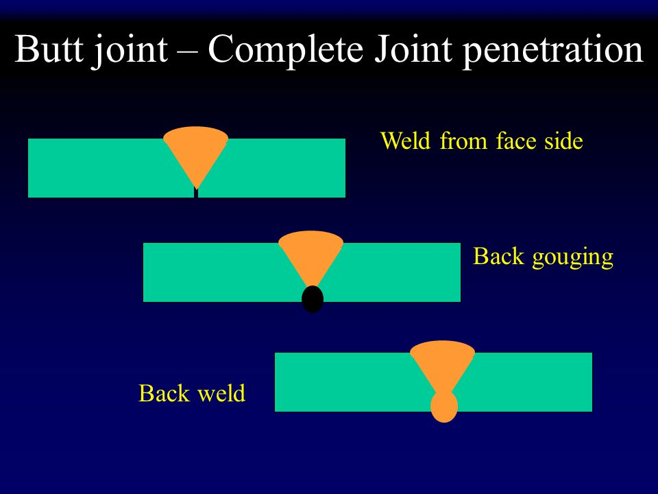 Butt joint – Complete Joint penetration