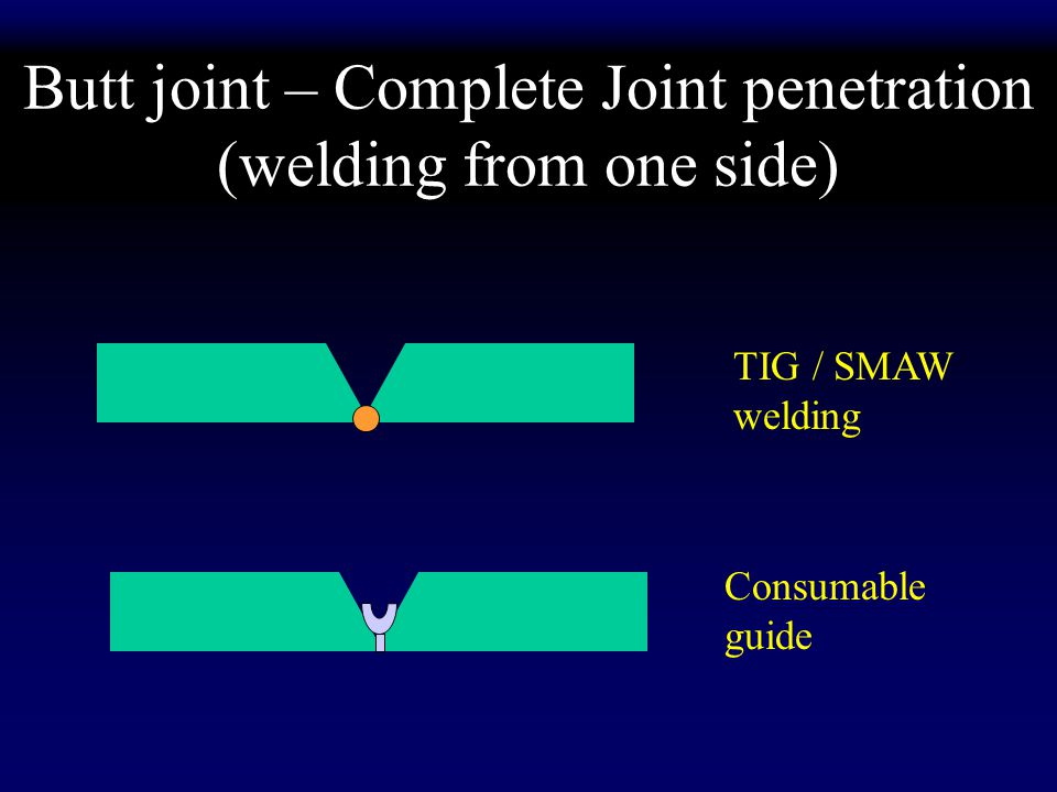 Butt joint – Complete Joint penetration (welding from one side)