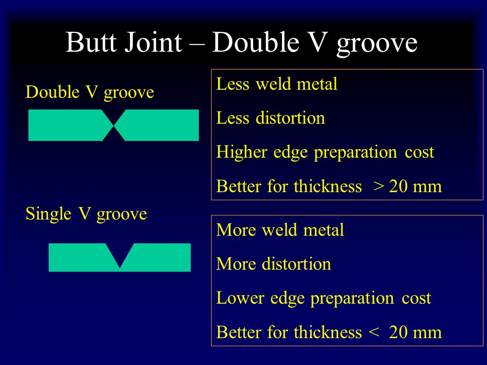 Butt Joint – Double V groove