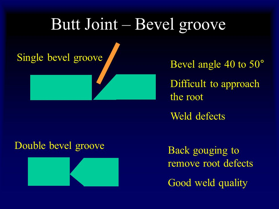 Butt Joint – Bevel groove