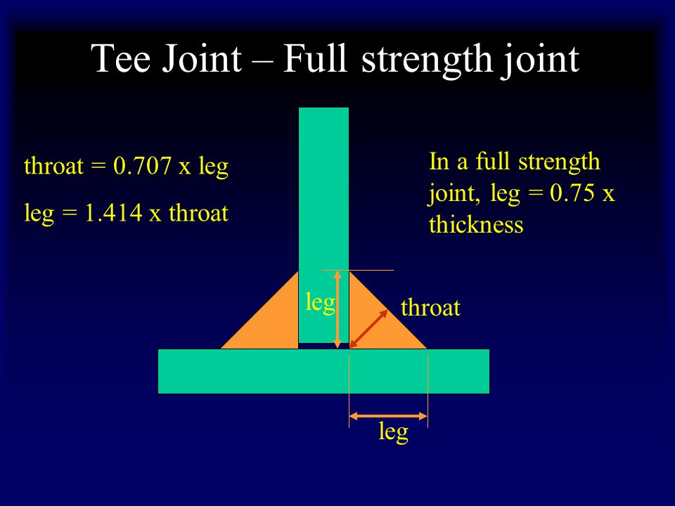 Tee Joint – Full strength joint
