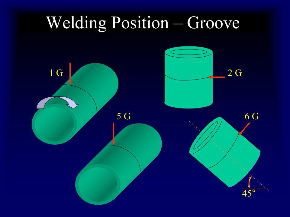 Welding Position – Groove