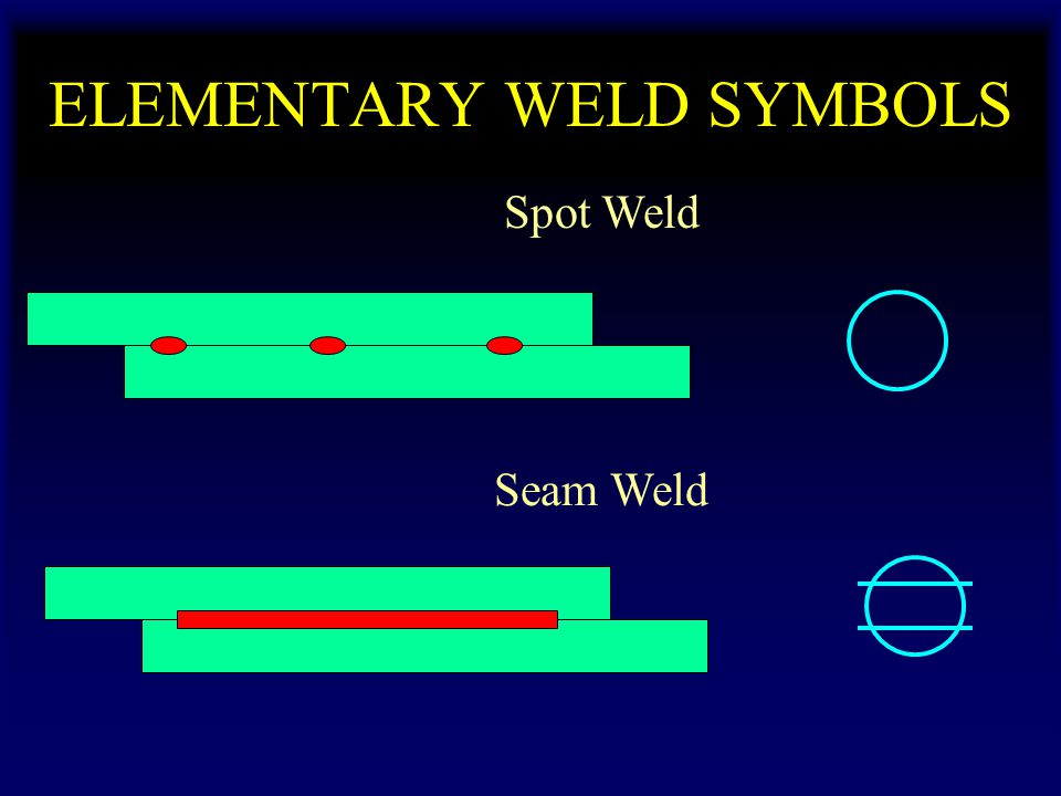 ELEMENTARY WELD SYMBOLS