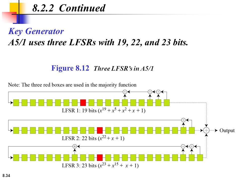 8.2.2 Continued Key Generator