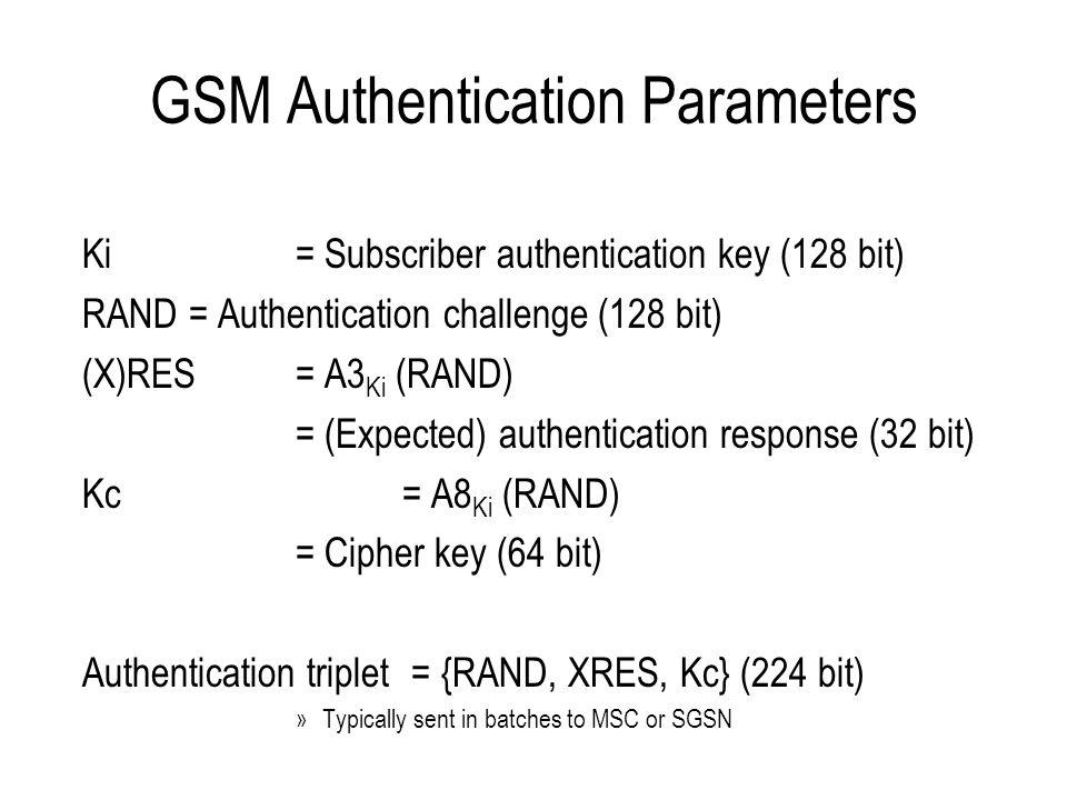 GSM Authentication Parameters