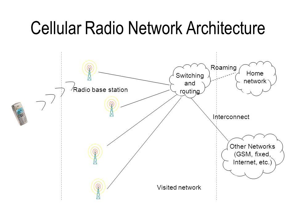 Cellular Radio Network Architecture