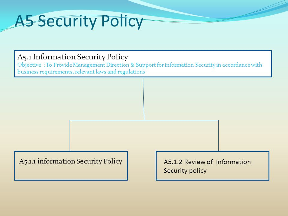 A5.1.1 information Security Policy