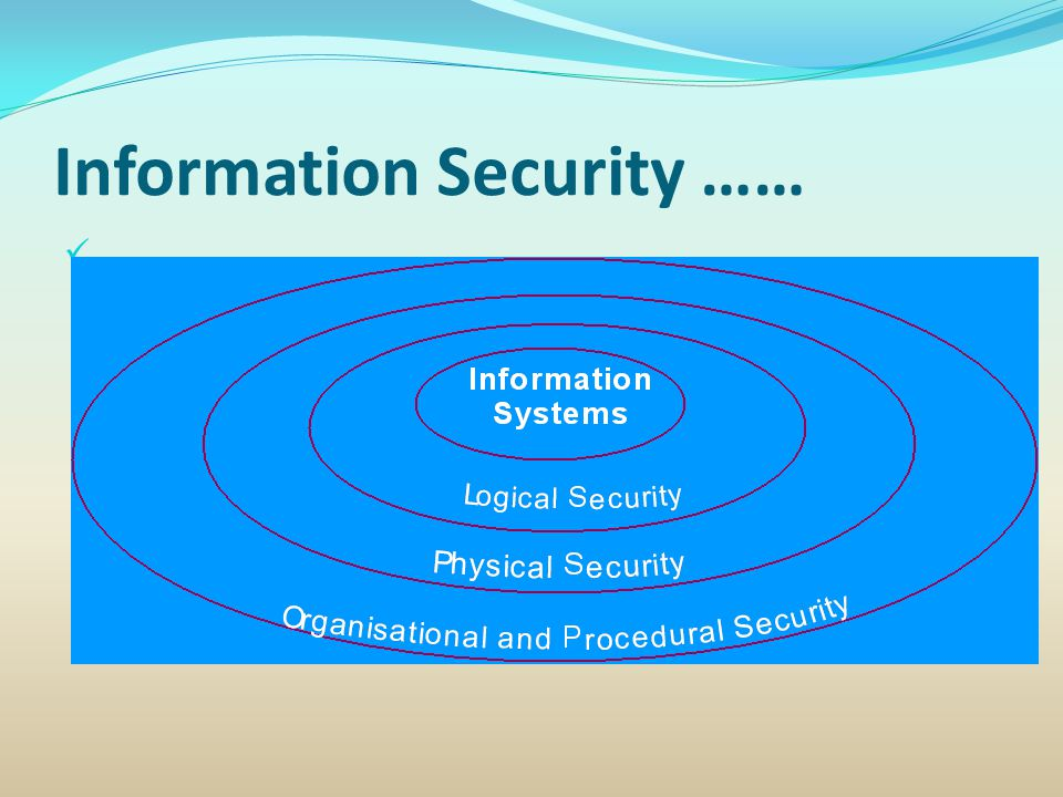 Information Security ……