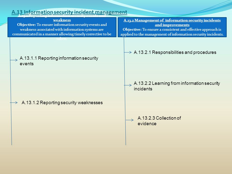 A.13 Information security incident management
