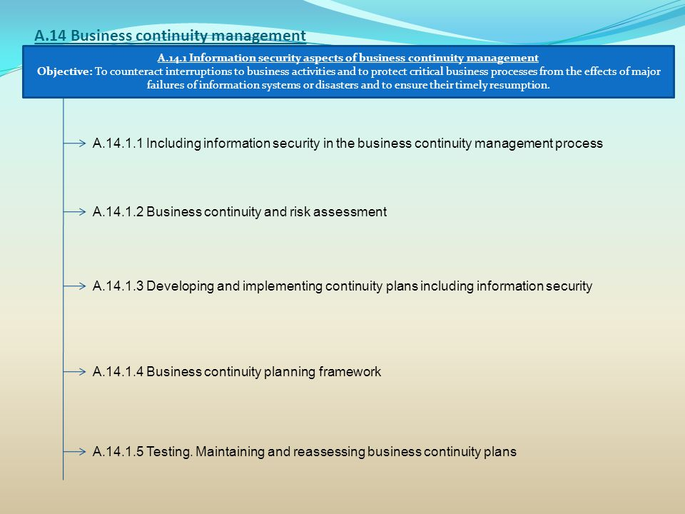 A.14 Business continuity management