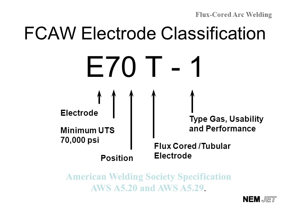 FCAW Electrode Classification