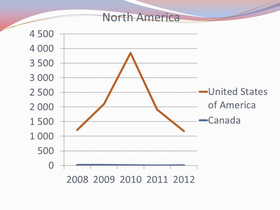 USA 1171 tonnes, Canada 2 tonnes