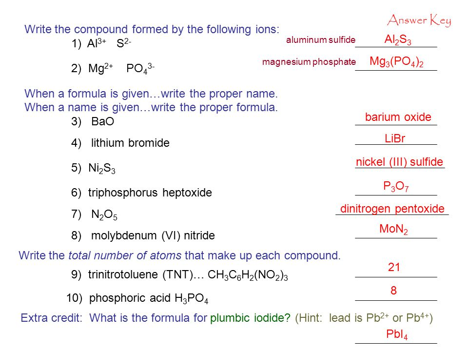 Write the compound formed by the following ions: 1) Al3+ S2-