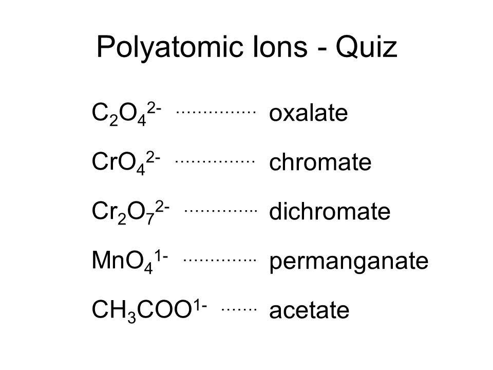 Polyatomic Ions - Quiz C2O42- …………… oxalate CrO42- …………… chromate