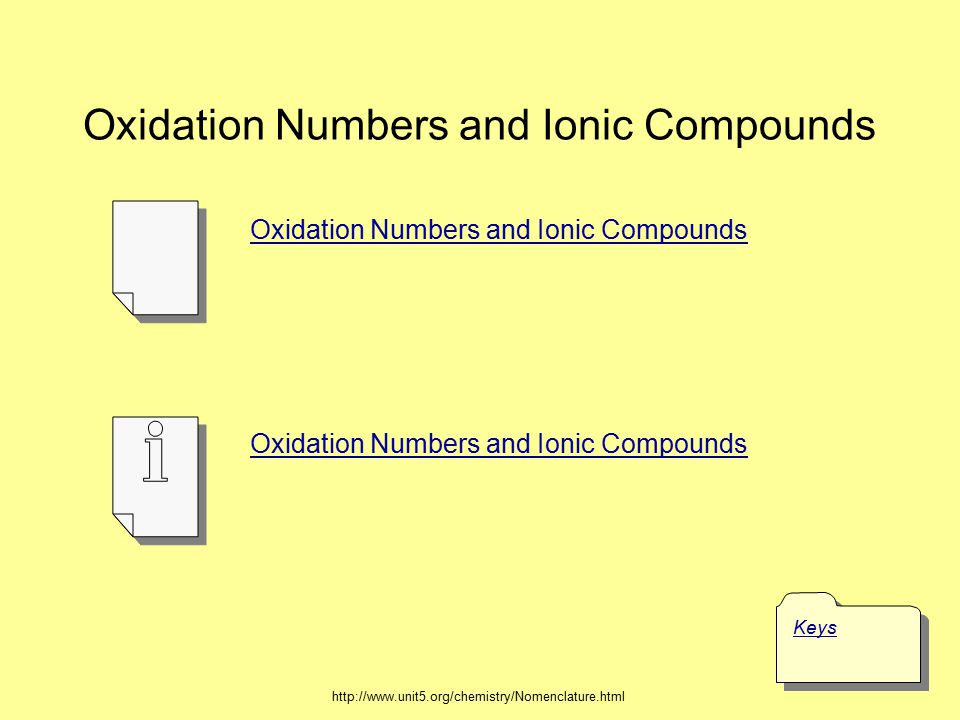 Oxidation Numbers and Ionic Compounds