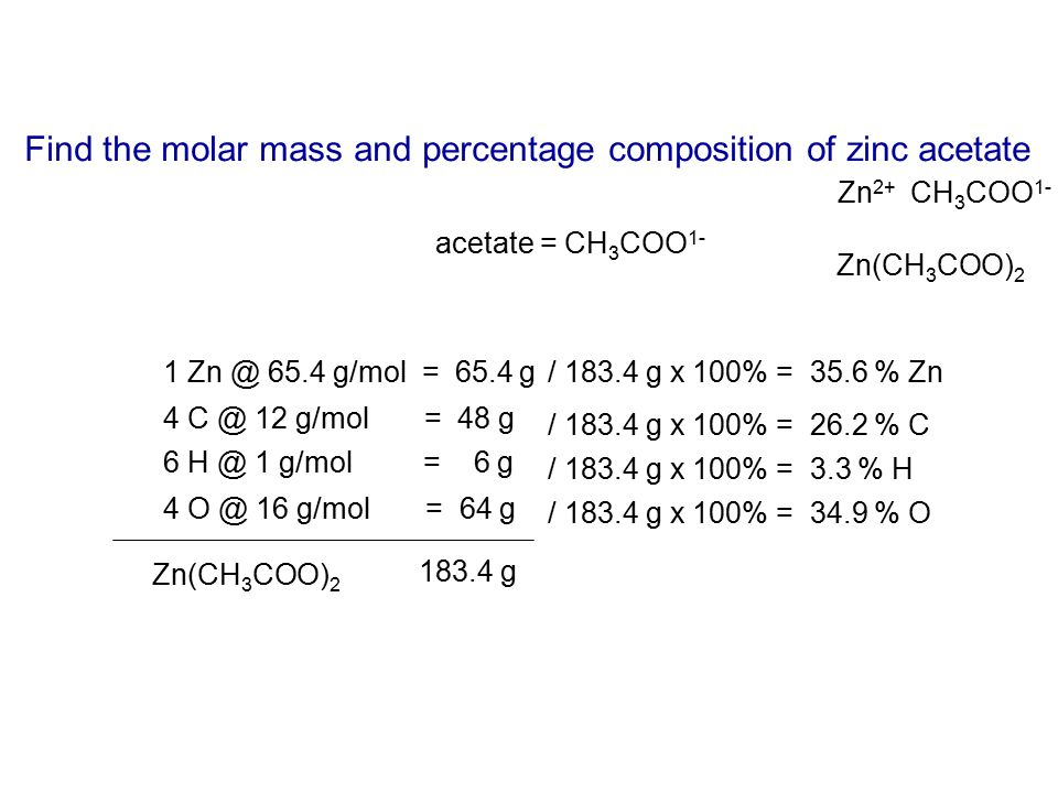 Find the molar mass and percentage composition of zinc acetate