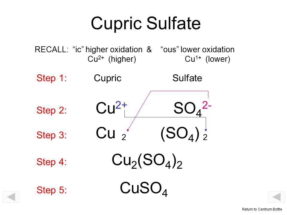 Cupric Sulfate Step 1: Cupric Sulfate Step 2: Cu2+ SO42-