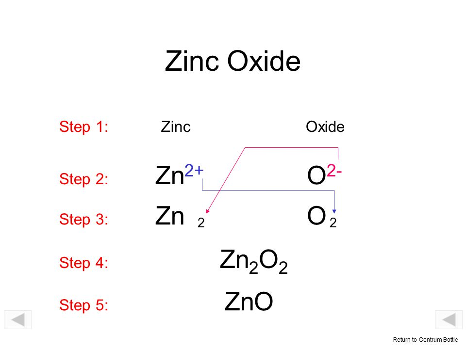 Zinc Oxide Step 1: Zinc Oxide Step 2: Zn2+ O2- Step 3: Zn O