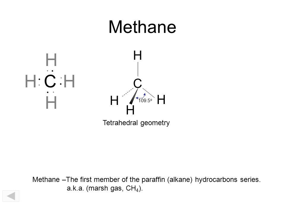 Methane H H C H H H C Tetrahedral geometry