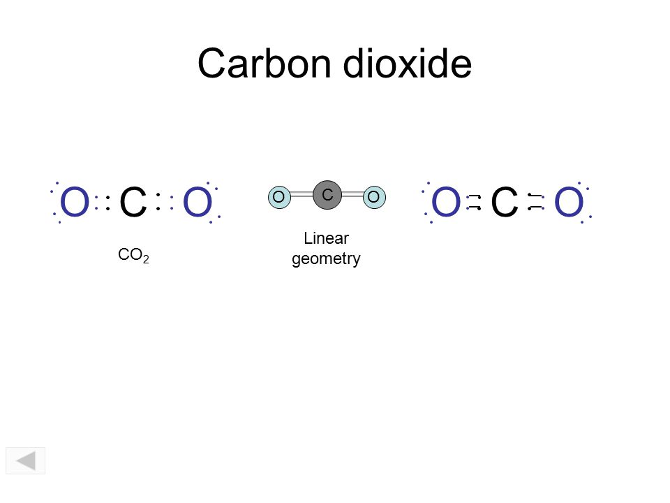 Carbon dioxide O C O O C O O C Linear geometry CO2