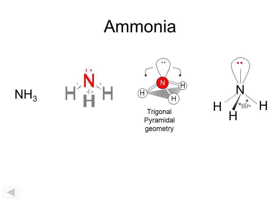 Ammonia N 107o H .. .. N H N H N H H NH3 H Trigonal Pyramidal geometry