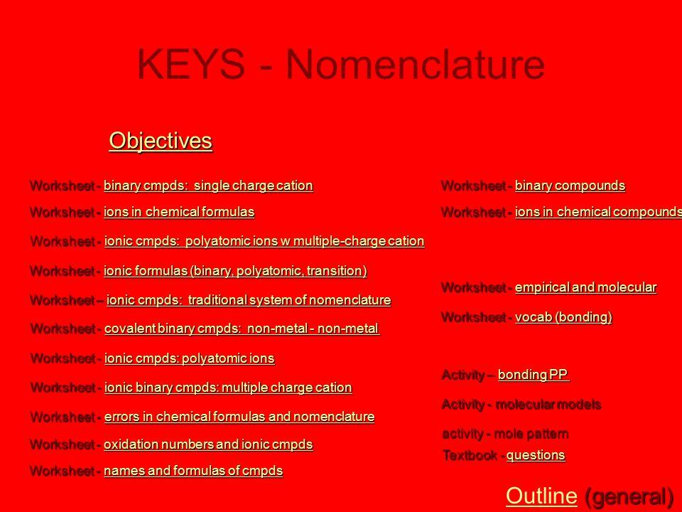 KEYS - Nomenclature Objectives Outline (general)