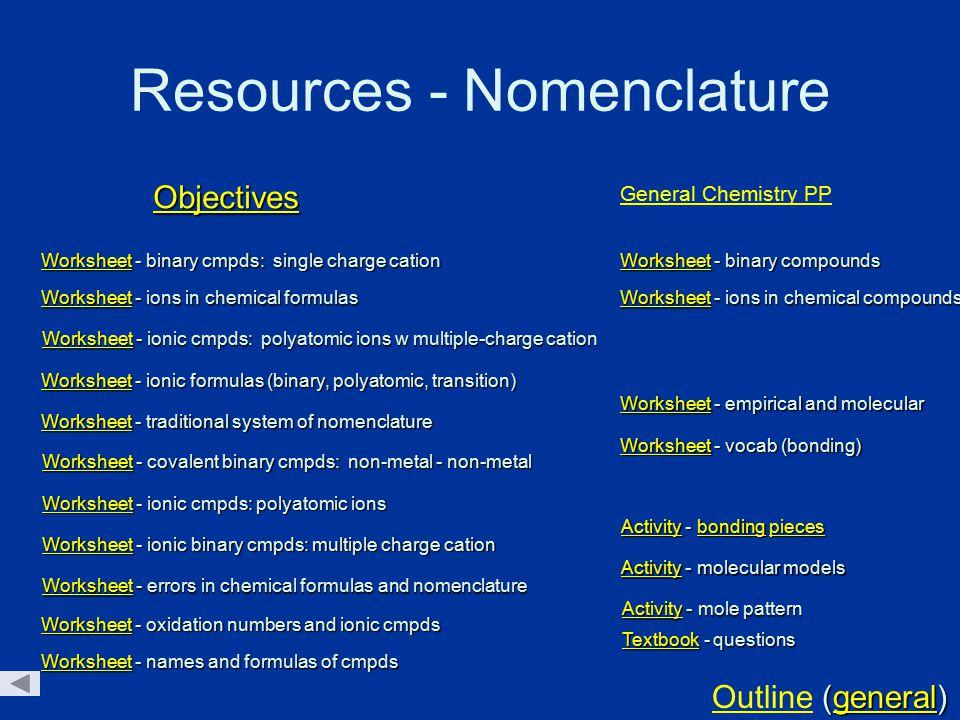 Resources - Nomenclature