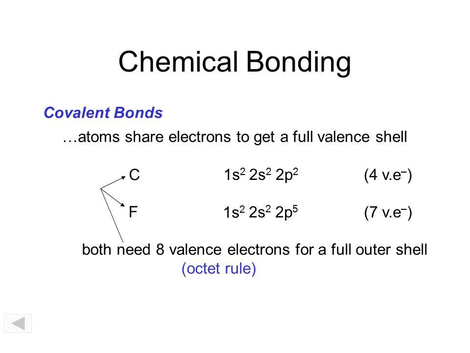 Chemical Bonding Covalent Bonds