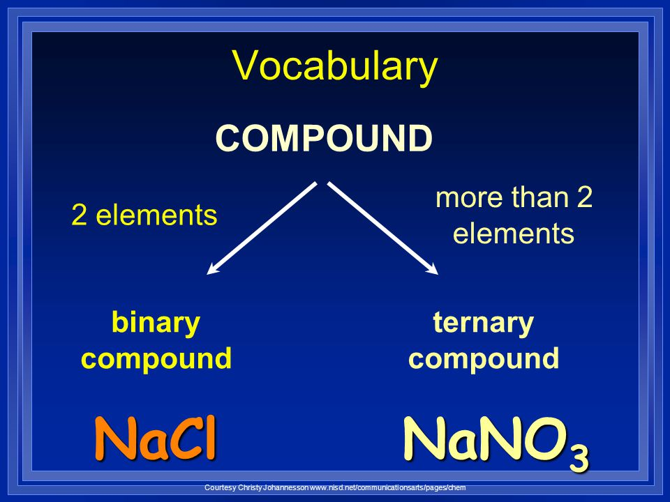 NaCl NaNO3 Vocabulary COMPOUND more than 2 elements 2 elements binary