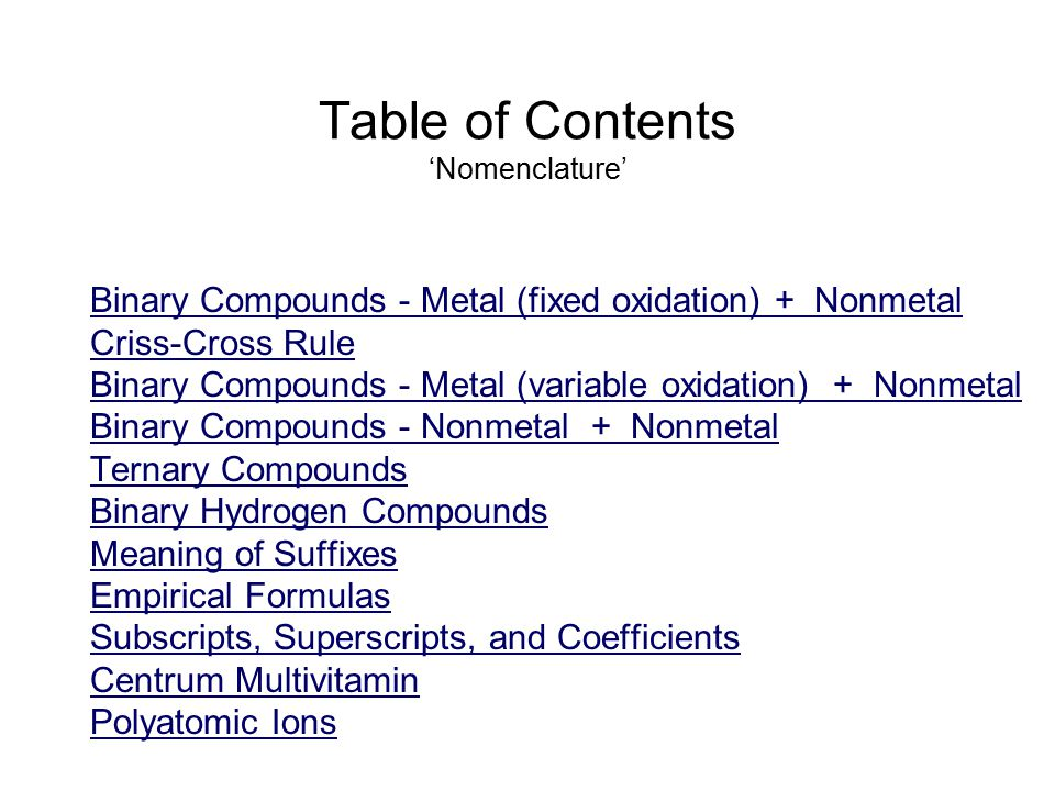 Table of Contents 'Nomenclature'