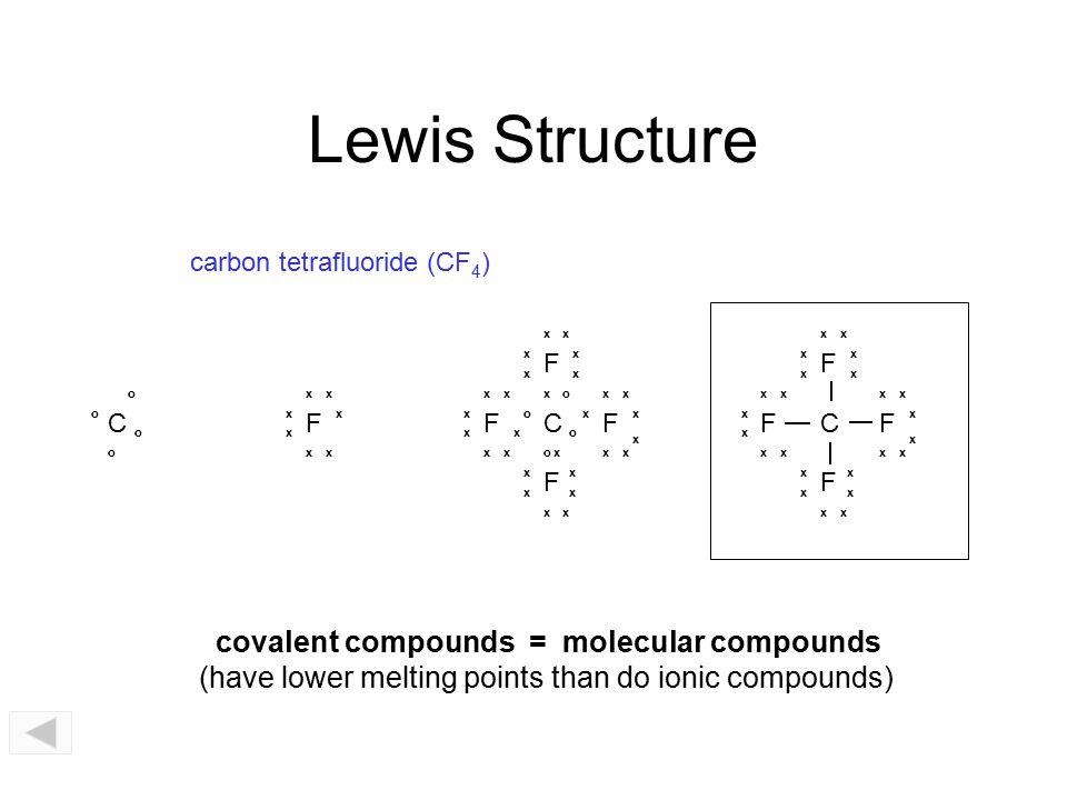 Lewis Structure covalent compounds = molecular compounds