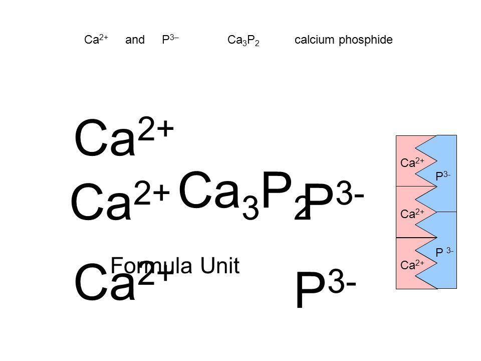 Ca2+ Ca3P2 Ca2+ P3- Ca2+ P3- Formula Unit Ca2+ and P3– Ca3P2