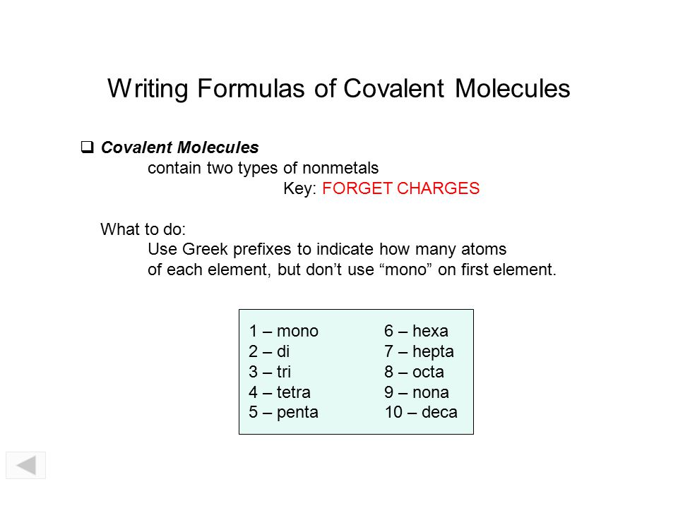 Writing Formulas of Covalent Molecules
