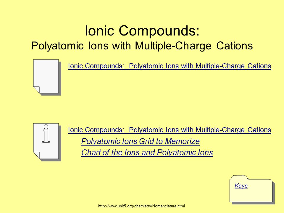 Ionic Compounds: Polyatomic Ions with Multiple-Charge Cations