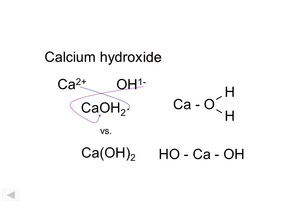 Calcium hydrox ide ide Ca2+ OH1- Ca - O H CaOH2 Ca(OH)2 HO - Ca - OH