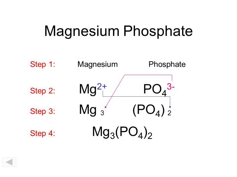 Magnesium Phosphate Step 1: Magnesium Phosphate Step 2: Mg2+ PO43-